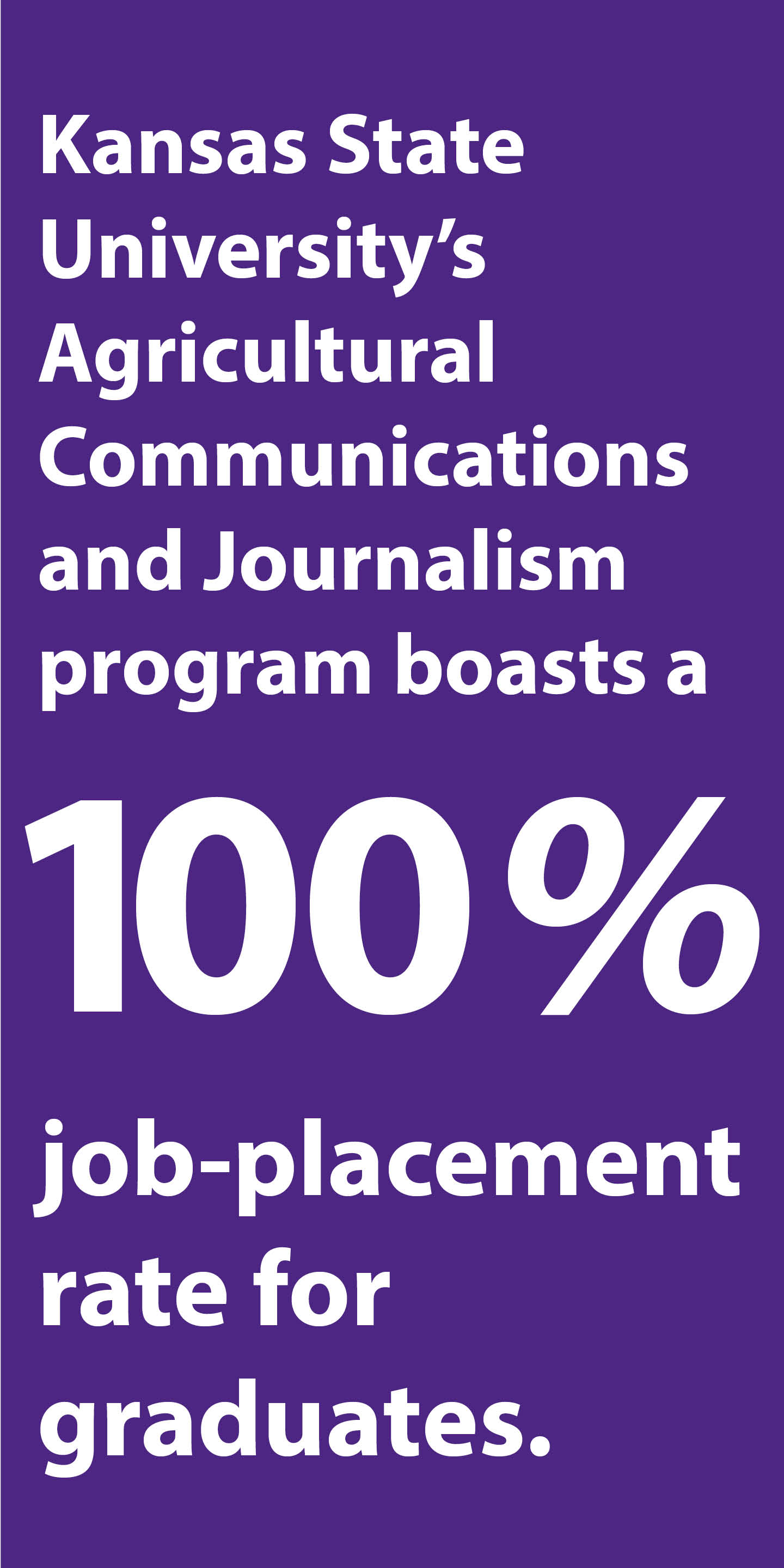 Kansas State's Agricultural Communications and Journalism Program boasts a 100% job-placement rate for graduates.
